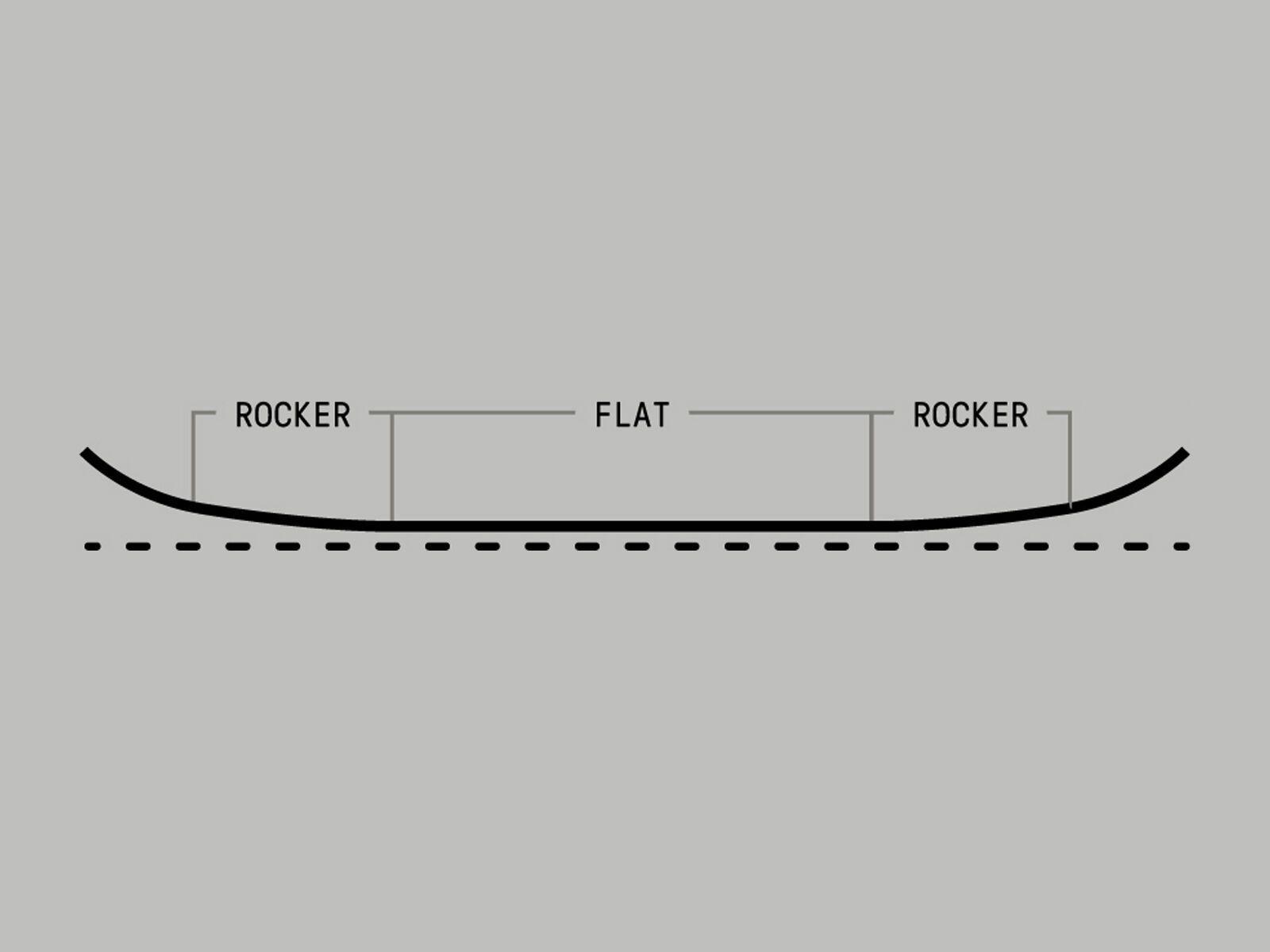 Burton Amplifier (B-Ware/2nd)   Bild 2