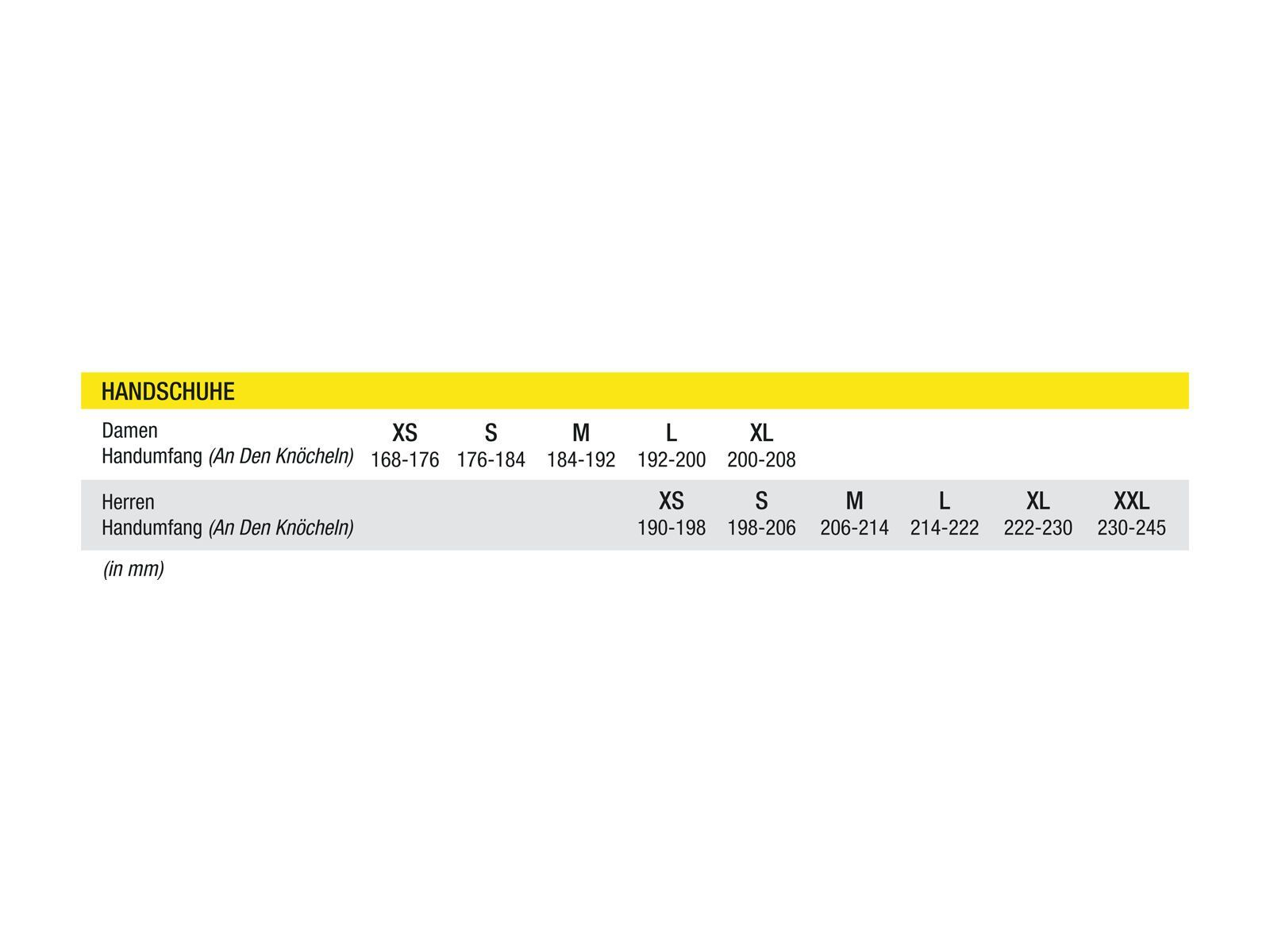 Mavic Vision Thermo Glove, black / yellow | Bild 3