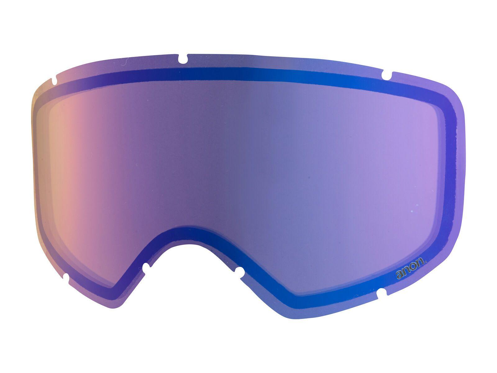 Anon Deringer Lens, blue fusion | Bild 1