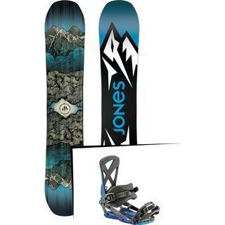 Set: Jones Mountain Twin 2019 + Nitro Phantom blue rover
