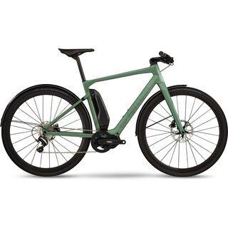 BMC Alpenchallenge AMP City LTD 2019, fisher green - E-Bike
